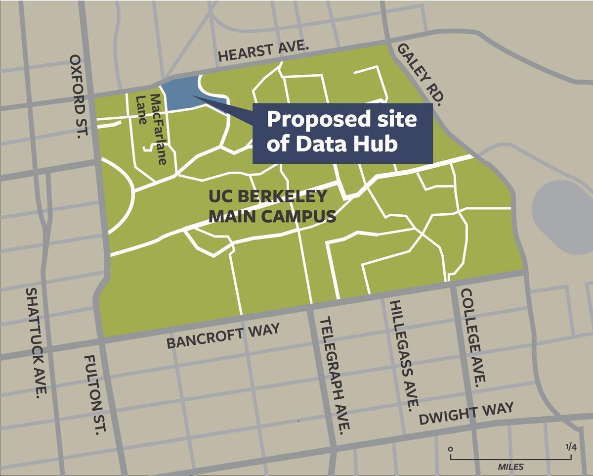 data hub site