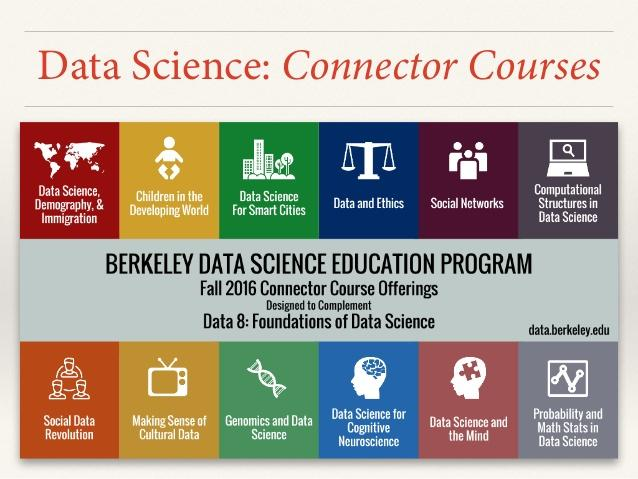data science connector fall 2016