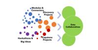 data collaboratives
