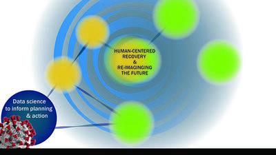 IEEE COVID article