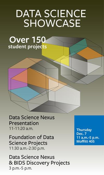 data science nexus